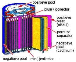 Nikkel-Cadmium batterijen