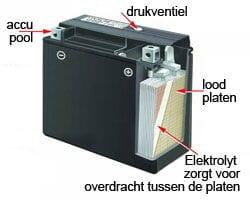 Loodaccu batterijen